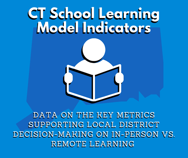 school metric indicators